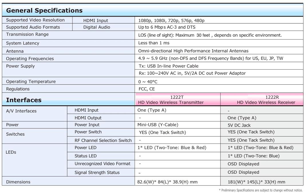bv1222-spec.png?width=600